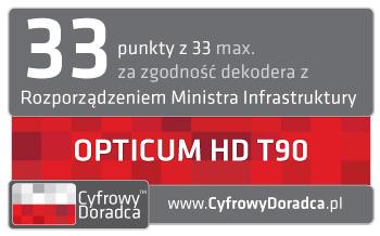 Globo Opticum HD T90 - punktacja